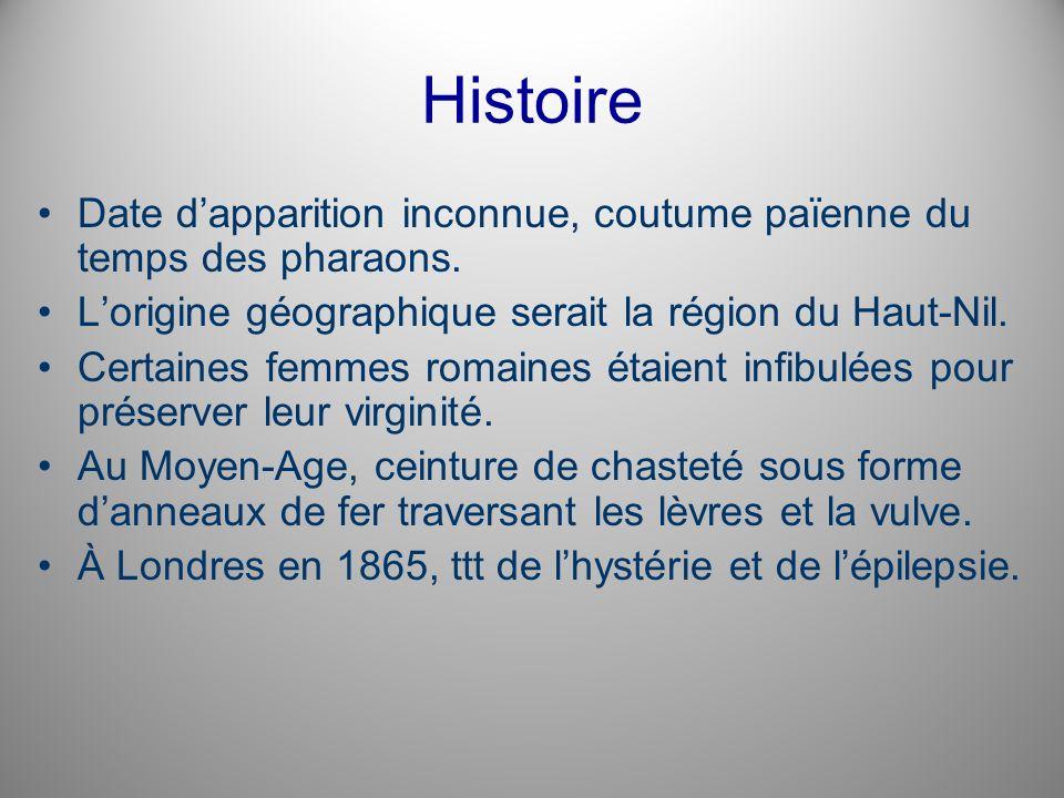 Histoire Date dapparition inconnue, coutume païenne du temps des pharaons. Lorigine géographique serait la région du Haut-Nil. Certaines femmes romain