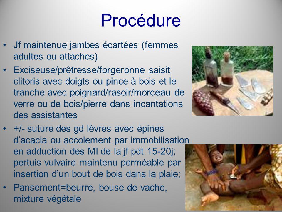 Procédure Jf maintenue jambes écartées (femmes adultes ou attaches) Exciseuse/prêtresse/forgeronne saisit clitoris avec doigts ou pince à bois et le t
