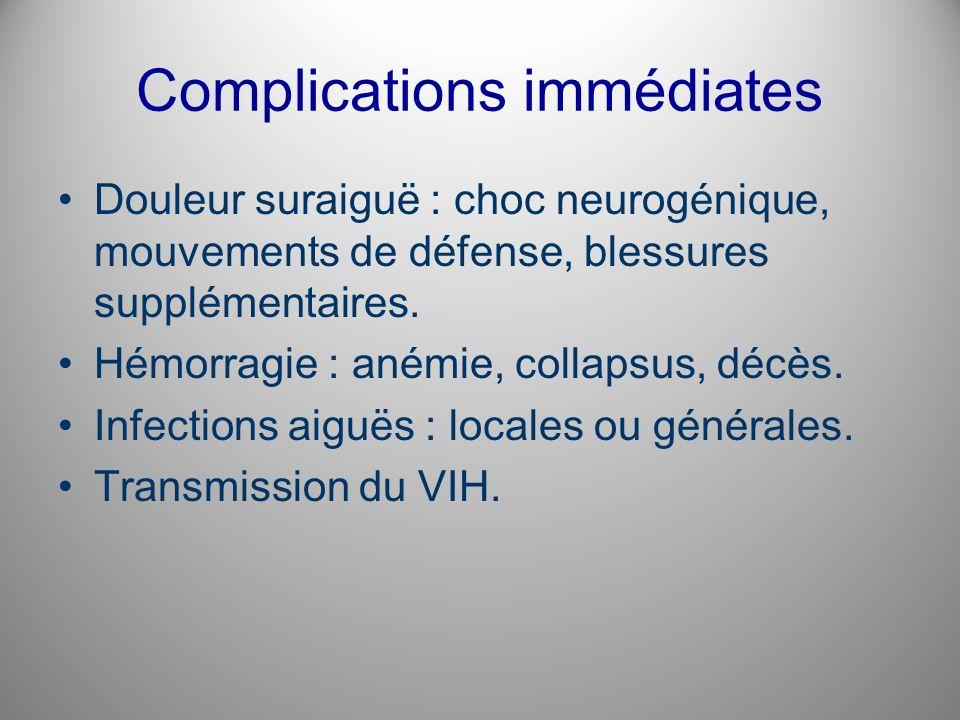 Complications immédiates Douleur suraiguë : choc neurogénique, mouvements de défense, blessures supplémentaires. Hémorragie : anémie, collapsus, décès