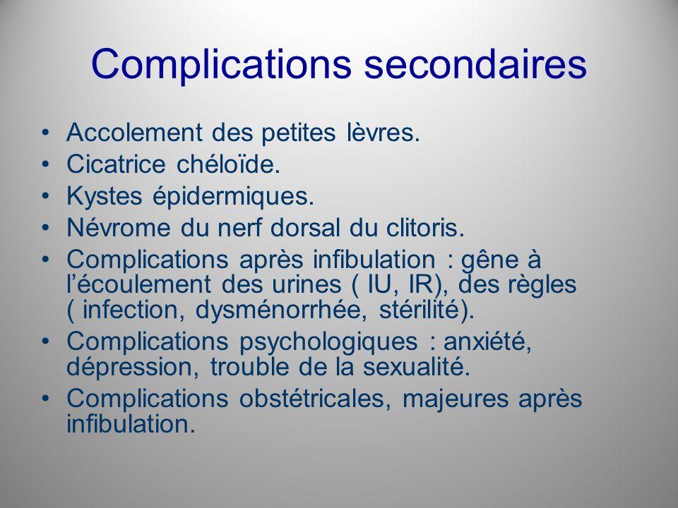 Complications secondaires Accolement des petites lèvres. Cicatrice chéloïde. Kystes épidermiques. Névrome du nerf dorsal du clitoris. Complications ap
