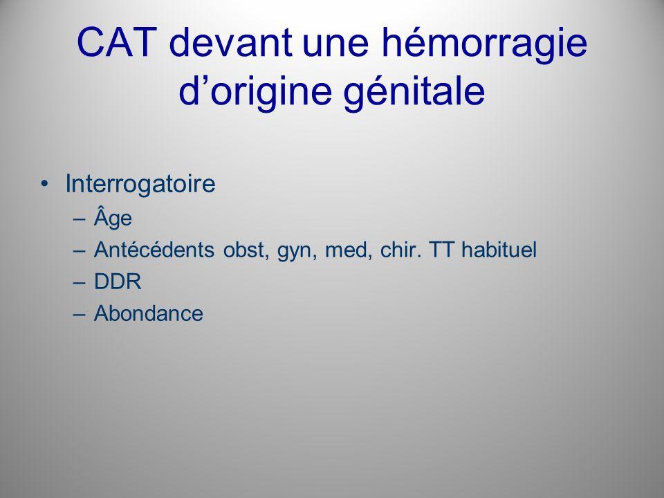 Interrogatoire –Âge –Antécédents obst, gyn, med, chir. TT habituel –DDR –Abondance