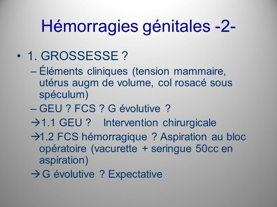 Hémorragies génitales -2- 1. GROSSESSE ? –Éléments cliniques (tension mammaire, utérus augm de volume, col rosacé sous spéculum) –GEU ? FCS ? G évolut