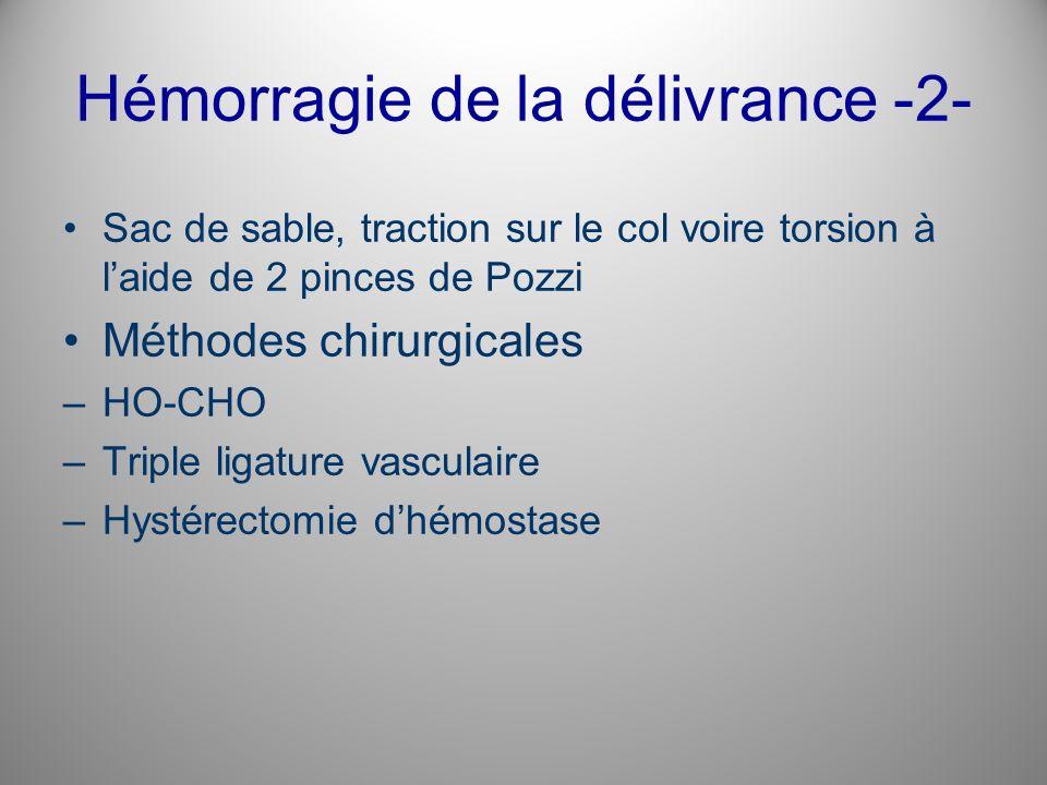 Hémorragies génitales -2- 1.GROSSESSE .