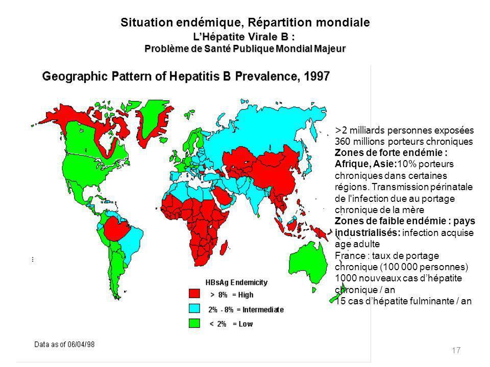 17 Situation endémique, Répartition mondiale LHépatite Virale B : Problème de Santé Publique Mondial Majeur >2 milliards personnes exposées 360 millions porteurs chroniques Zones de forte endémie : Afrique, Asie:10% porteurs chroniques dans certaines régions.