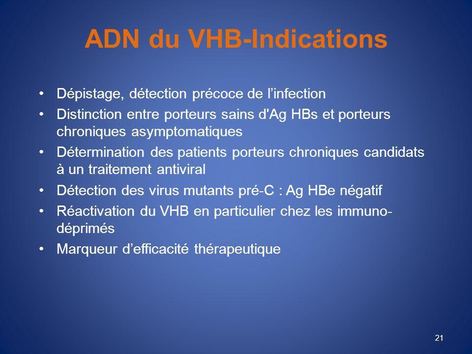21 Dépistage, détection précoce de linfection Distinction entre porteurs sains d Ag HBs et porteurs chroniques asymptomatiques Détermination des patients porteurs chroniques candidats à un traitement antiviral Détection des virus mutants pré-C : Ag HBe négatif Réactivation du VHB en particulier chez les immuno- déprimés Marqueur defficacité thérapeutique ADN du VHB-Indications