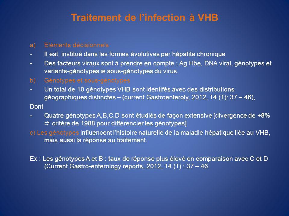Traitement de linfection à VHB a)Eléments décisionnels -Il est institué dans les formes évolutives par hépatite chronique -Des facteurs viraux sont à prendre en compte : Ag Hbe, DNA viral, génotypes et variants-génotypes ie sous-génotypes du virus.