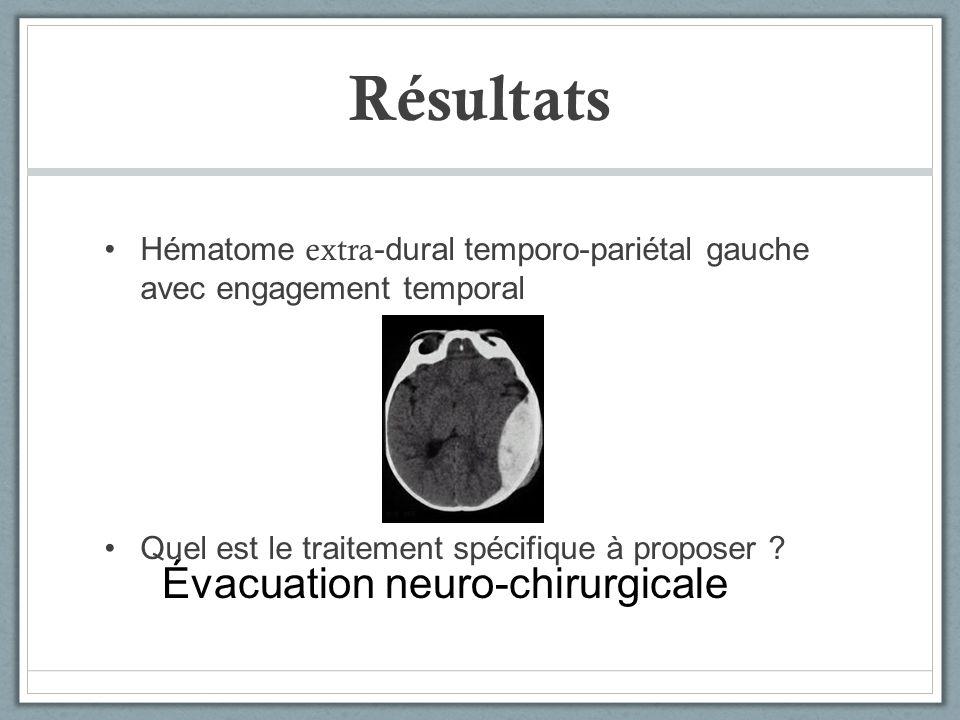 Résultats Hématome extra -dural temporo-pariétal gauche avec engagement temporal Quel est le traitement spécifique à proposer ? Évacuation neuro-chiru