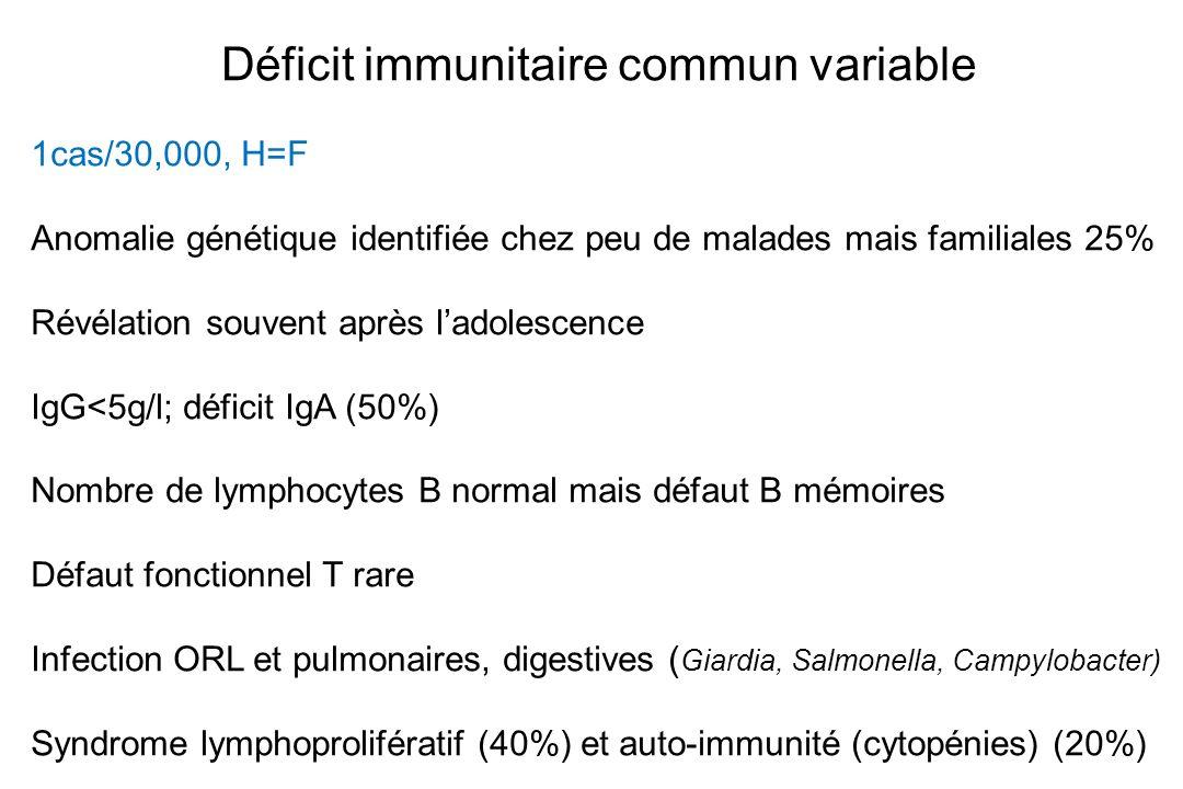 Déficit immunitaire commun variable 1cas/30,000, H=F Anomalie génétique identifiée chez peu de malades mais familiales 25% Révélation souvent après la