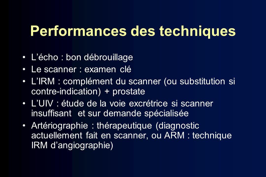 Performances des techniques Lécho : bon débrouillage Le scanner : examen clé LIRM : complément du scanner (ou substitution si contre-indication) + pro