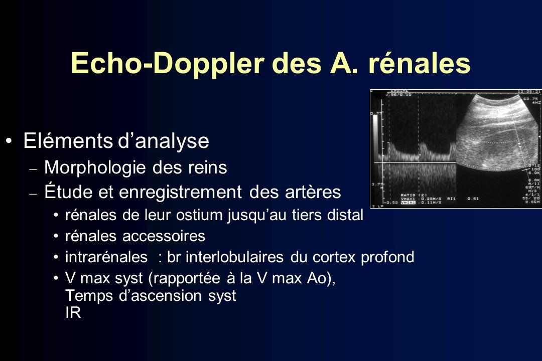 Echo-Doppler des A. rénales Eléments danalyse Morphologie des reins Étude et enregistrement des artères rénales de leur ostium jusquau tiers distal ré