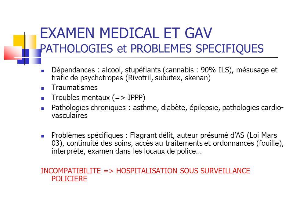 EXAMEN MEDICAL ET GAV PATHOLOGIES et PROBLEMES SPECIFIQUES Dépendances : alcool, stupéfiants (cannabis : 90% ILS), mésusage et trafic de psychotropes