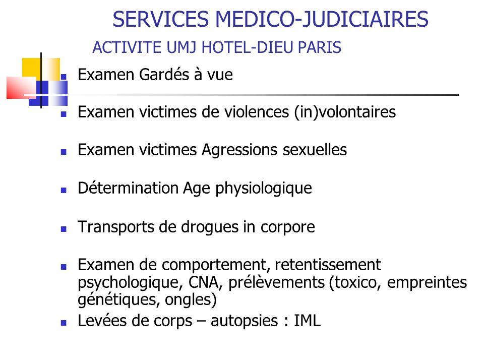 SERVICES MEDICO-JUDICIAIRES ACTIVITE UMJ HOTEL-DIEU PARIS Examen Gardés à vue Examen victimes de violences (in)volontaires Examen victimes Agressions