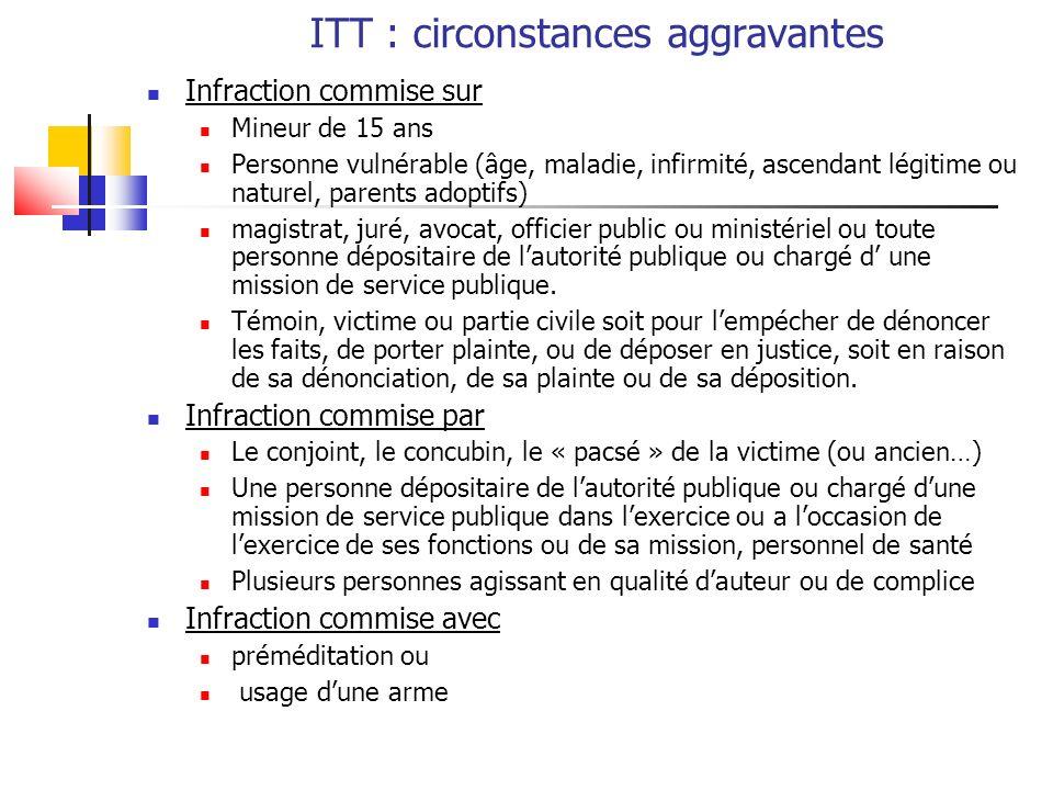 ITT : circonstances aggravantes Infraction commise sur Mineur de 15 ans Personne vulnérable (âge, maladie, infirmité, ascendant légitime ou naturel, p