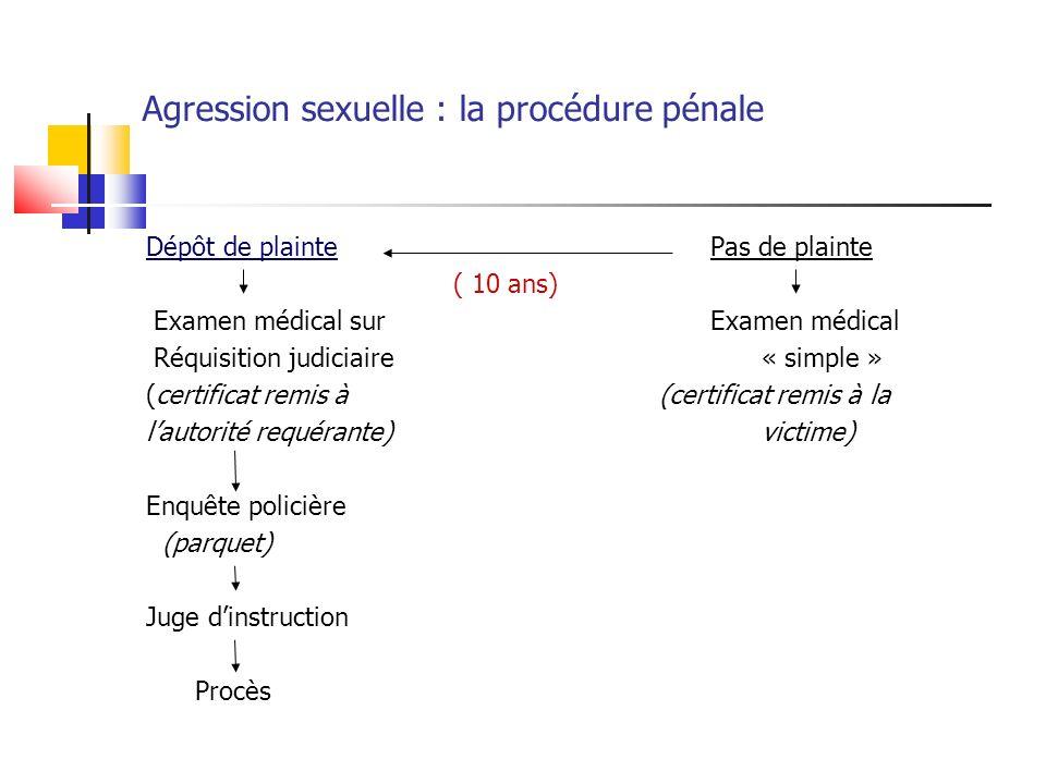Agression sexuelle : la procédure pénale Dépôt de plaintePas de plainte ( 10 ans) Examen médical sur Examen médical Réquisition judiciaire « simple »