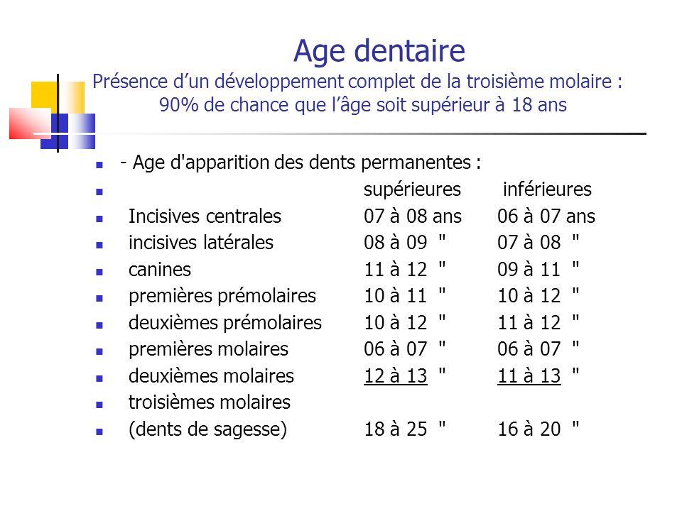 Ethique et détermination âge Détermination imprécise (+/- 2ans) en fonction du résultat : - prise en charge du sujet par létat français