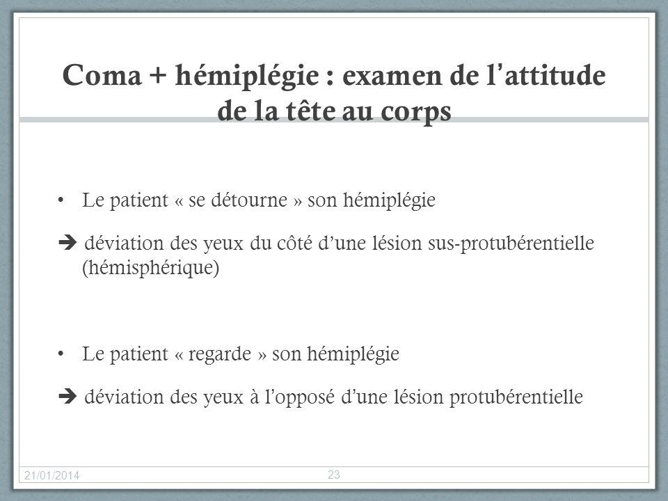Coma + hémiplégie : examen de lattitude de la tête au corps Le patient « se détourne » son hémiplégie déviation des yeux du côté dune lésion sus-protu