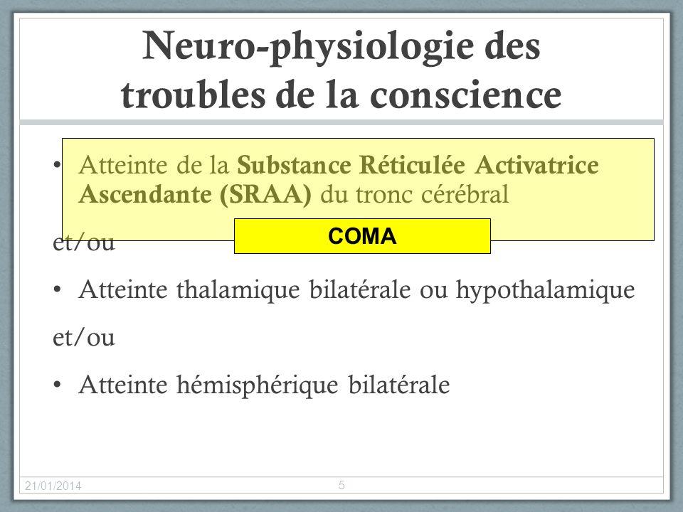 Neuro-physiologie des troubles de la conscience Atteinte de la Substance Réticulée Activatrice Ascendante (SRAA) du tronc cérébral et/ou Atteinte thal