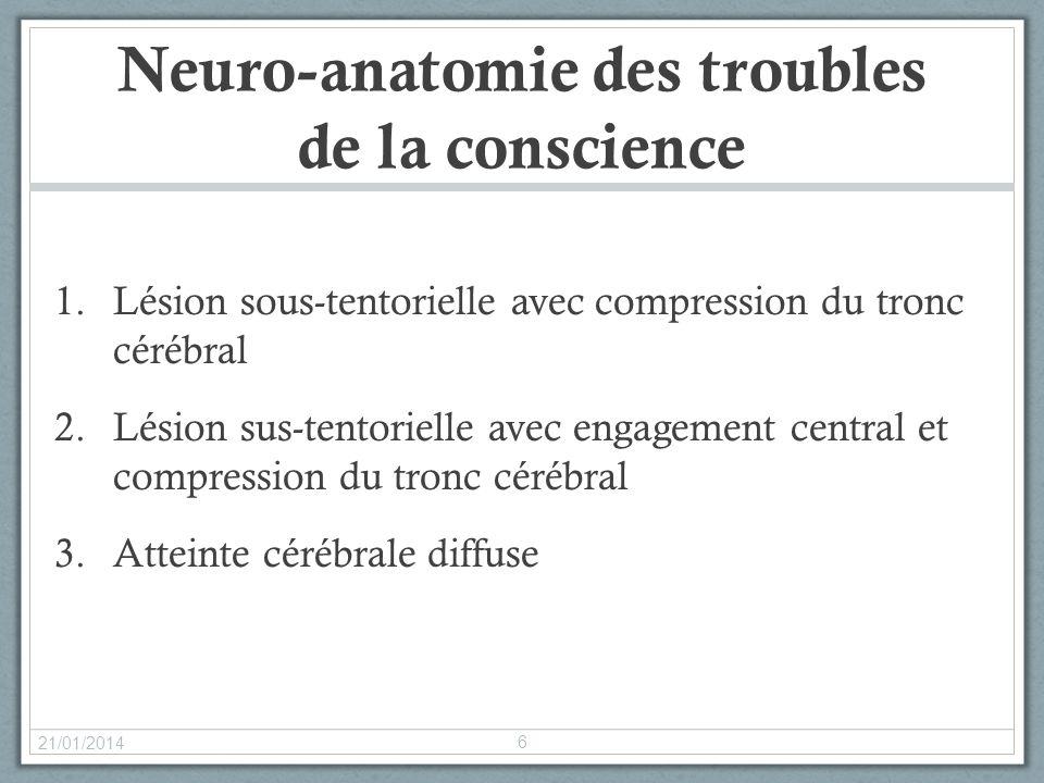 Neuro-anatomie des troubles de la conscience 1.Lésion sous-tentorielle avec compression du tronc cérébral 2.Lésion sus-tentorielle avec engagement cen
