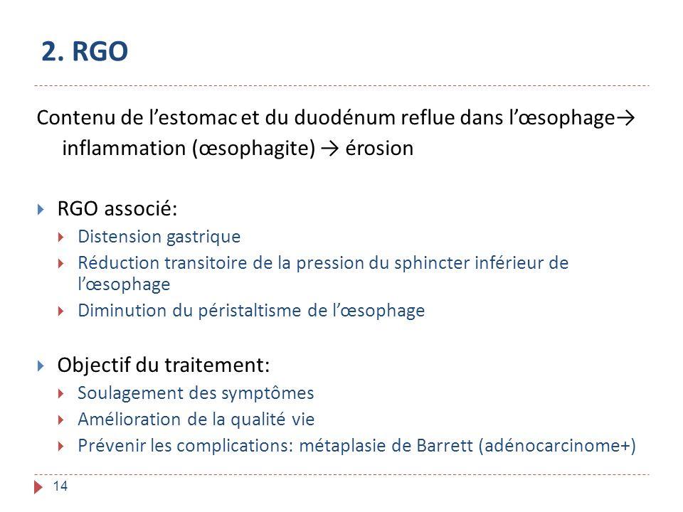 14 2. RGO Contenu de lestomac et du duodénum reflue dans lœsophage inflammation (œsophagite) érosion RGO associé: Distension gastrique Réduction trans