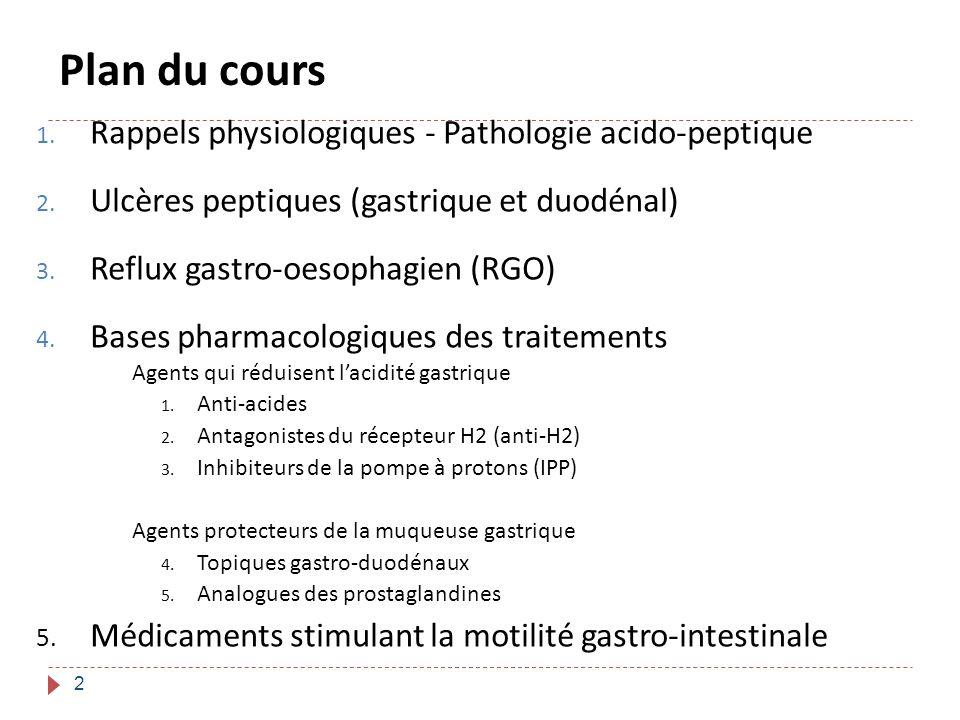 2 1. Rappels physiologiques - Pathologie acido-peptique 2. Ulcères peptiques (gastrique et duodénal) 3. Reflux gastro-oesophagien (RGO) 4. Bases pharm