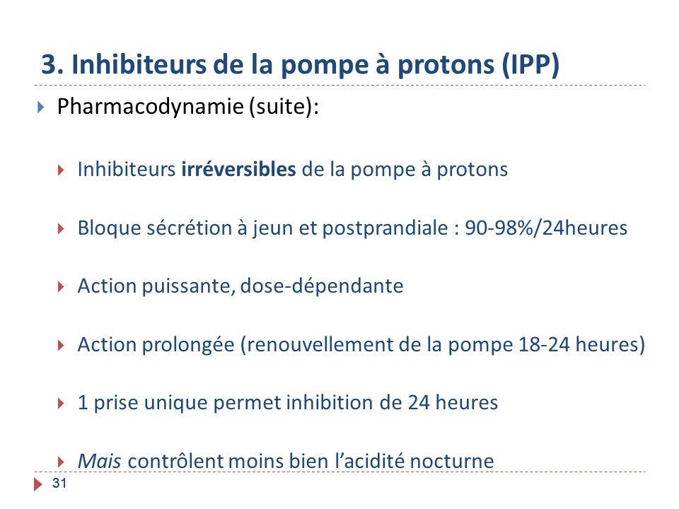 31 3. Inhibiteurs de la pompe à protons (IPP) Pharmacodynamie (suite): Inhibiteurs irréversibles de la pompe à protons Bloque sécrétion à jeun et post