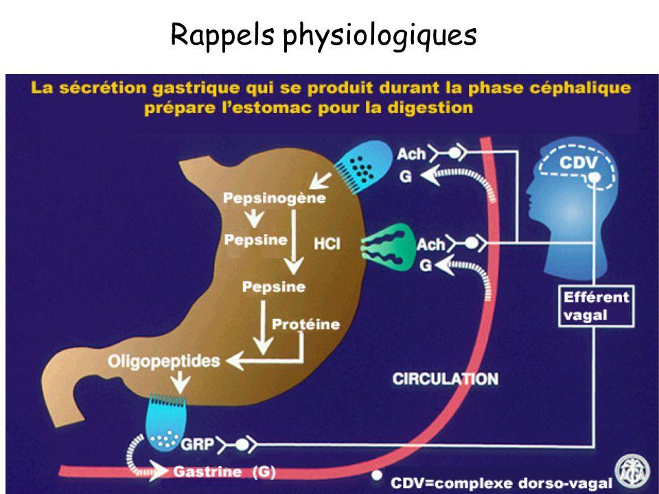 16 1)Médicaments de la pathologie acido-peptique : Les médicaments 16