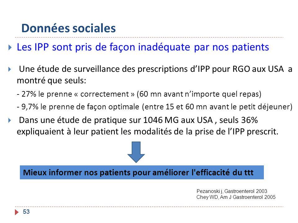53 Données sociales Les IPP sont pris de façon inadéquate par nos patients Une étude de surveillance des prescriptions dIPP pour RGO aux USA a montré
