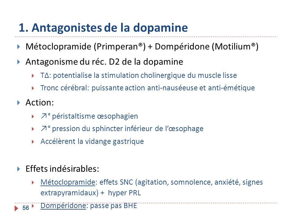 56 1. Antagonistes de la dopamine Métoclopramide (Primperan®) + Dompéridone (Motilium®) Antagonisme du réc. D2 de la dopamine TΔ: potentialise la stim