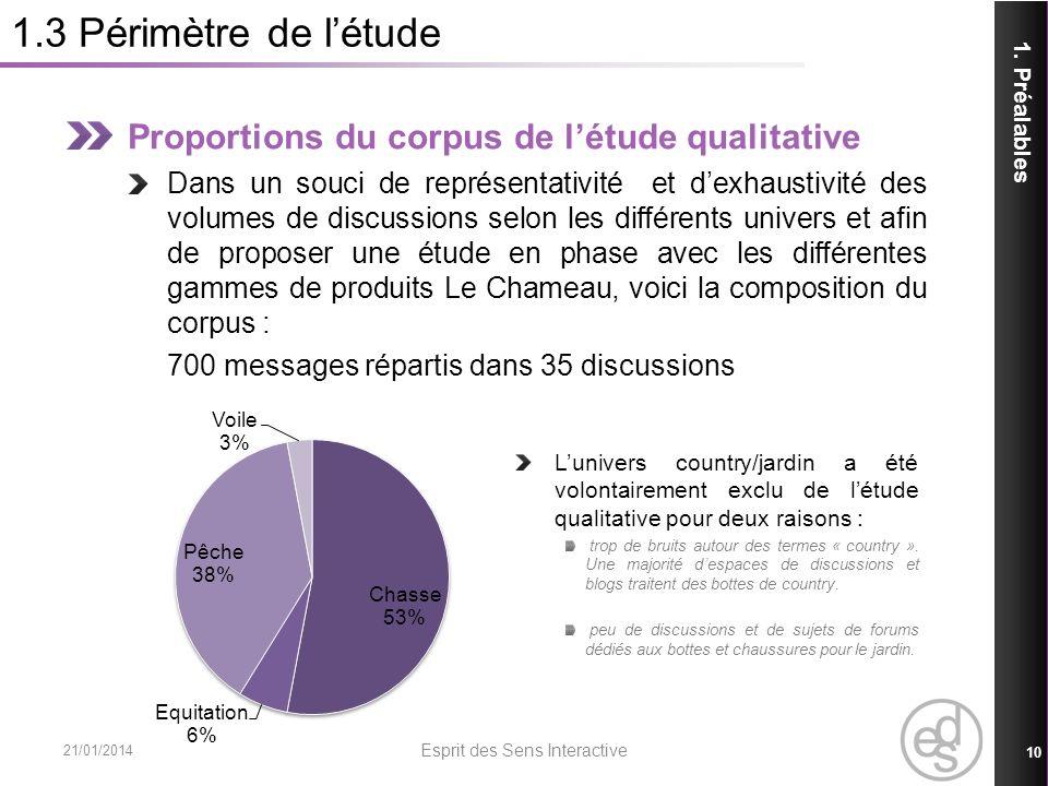 1.3 Périmètre de létude Proportions du corpus de létude qualitative Dans un souci de représentativité et dexhaustivité des volumes de discussions selo