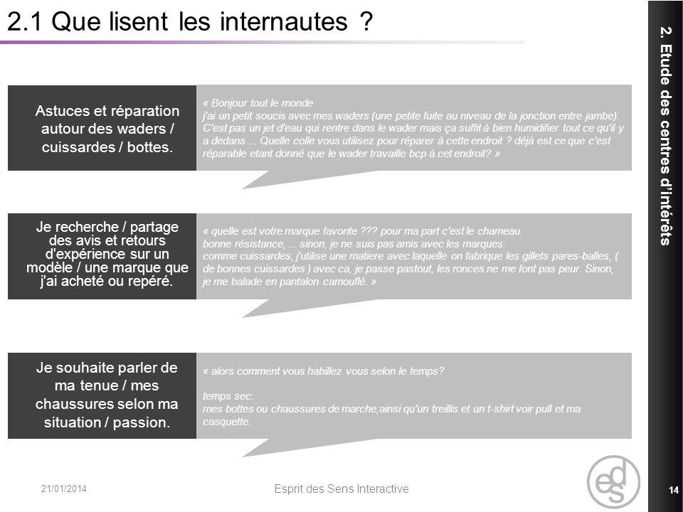 2.1 Que lisent les internautes ? 2. Etude des centres dintérêts 21/01/2014 Esprit des Sens Interactive 14 Astuces et réparation autour des waders / cu