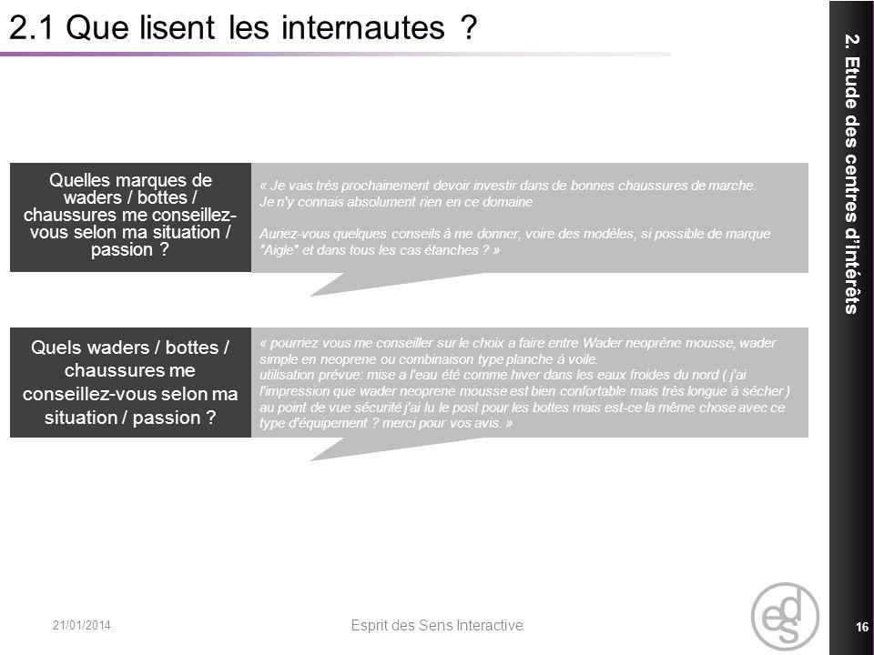 2.1 Que lisent les internautes ? 2. Etude des centres dintérêts 21/01/2014 Esprit des Sens Interactive 16 Quelles marques de waders / bottes / chaussu
