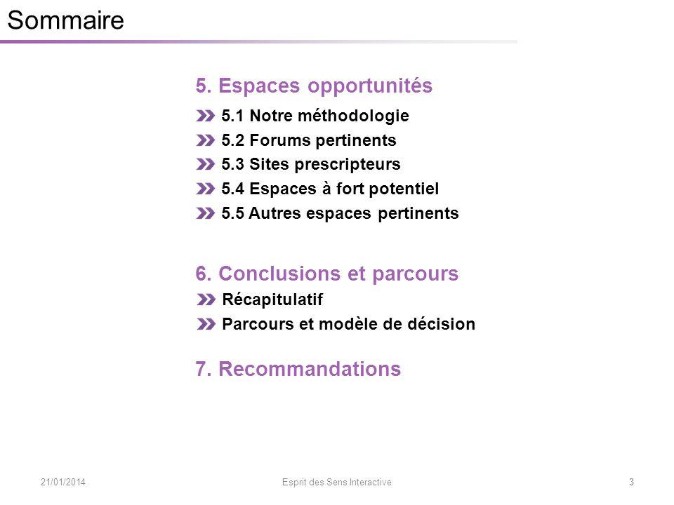 5. Espaces opportunités 6. Conclusions et parcours 5.1 Notre méthodologie 5.2 Forums pertinents 5.3 Sites prescripteurs 5.4 Espaces à fort potentiel 5