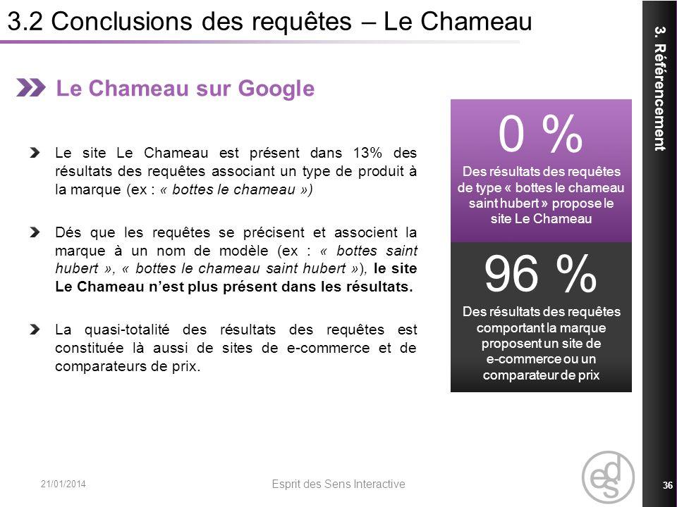 3.2 Conclusions des requêtes – Le Chameau 21/01/2014 Esprit des Sens Interactive 36 3. Référencement Le Chameau sur Google Le site Le Chameau est prés