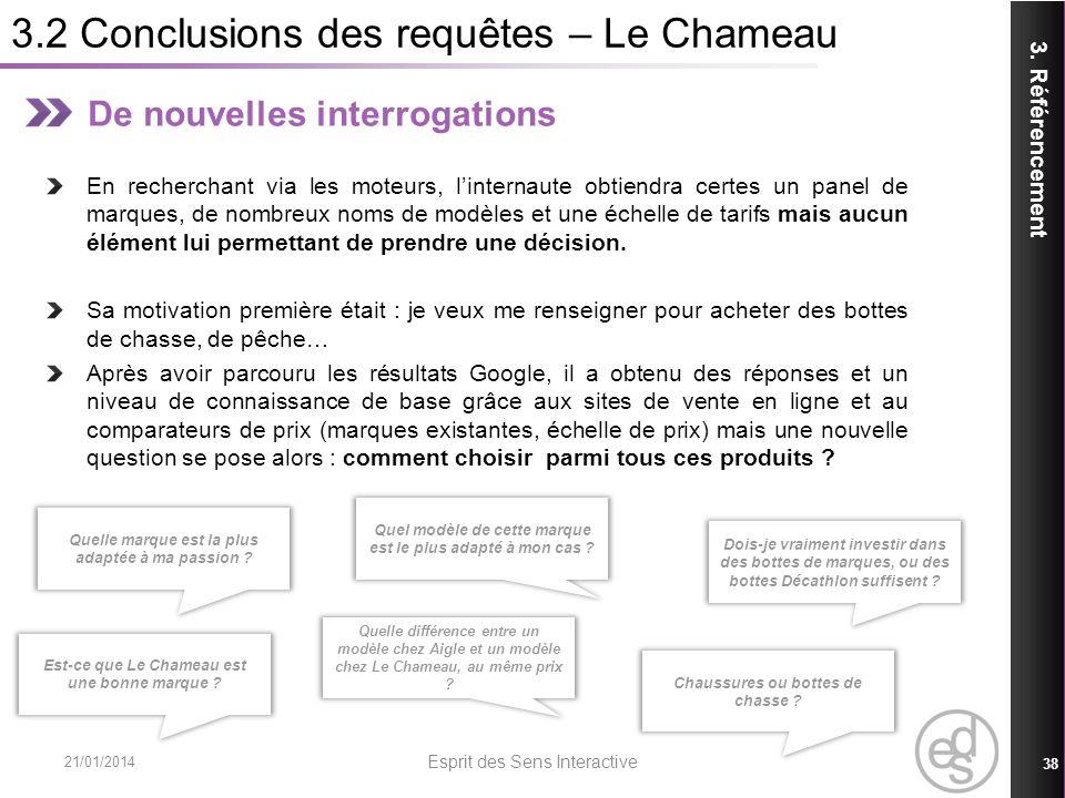 3.2 Conclusions des requêtes – Le Chameau 21/01/2014 Esprit des Sens Interactive 38 3. Référencement De nouvelles interrogations En recherchant via le