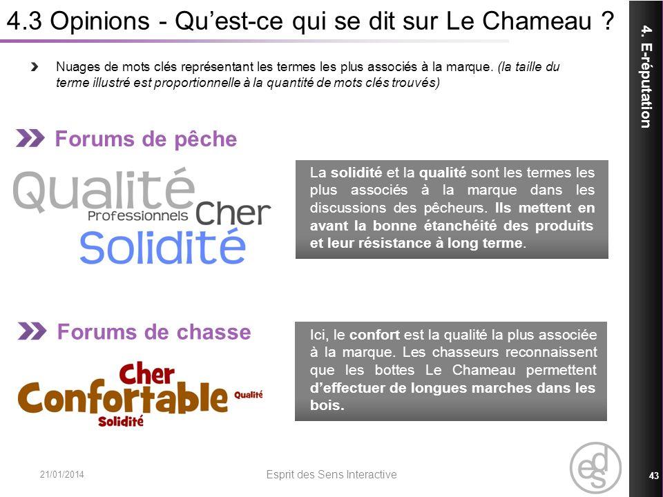 4.3 Opinions - Quest-ce qui se dit sur Le Chameau ? 21/01/2014 Esprit des Sens Interactive 43 4. E-réputation Forums de pêche La solidité et la qualit