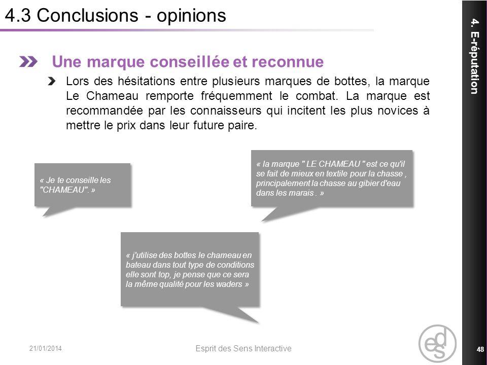 4.3 Conclusions - opinions 21/01/2014 Esprit des Sens Interactive 48 4. E-réputation Une marque conseillée et reconnue Lors des hésitations entre plus
