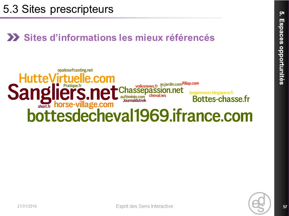 5.3 Sites prescripteurs 21/01/2014 Esprit des Sens Interactive 57 5. Espaces opportunités Sites dinformations les mieux référencés