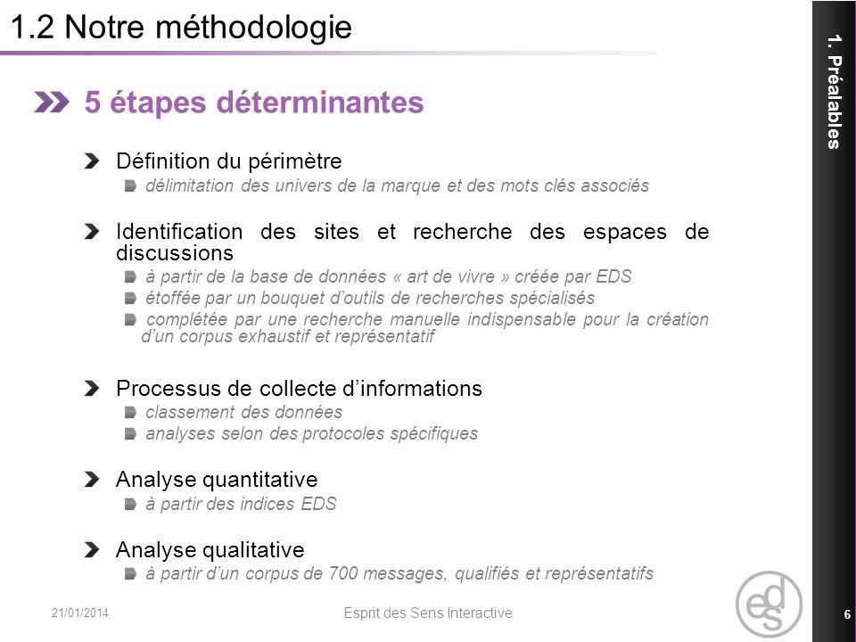 1.2 Notre méthodologie 5 étapes déterminantes Définition du périmètre délimitation des univers de la marque et des mots clés associés Identification d