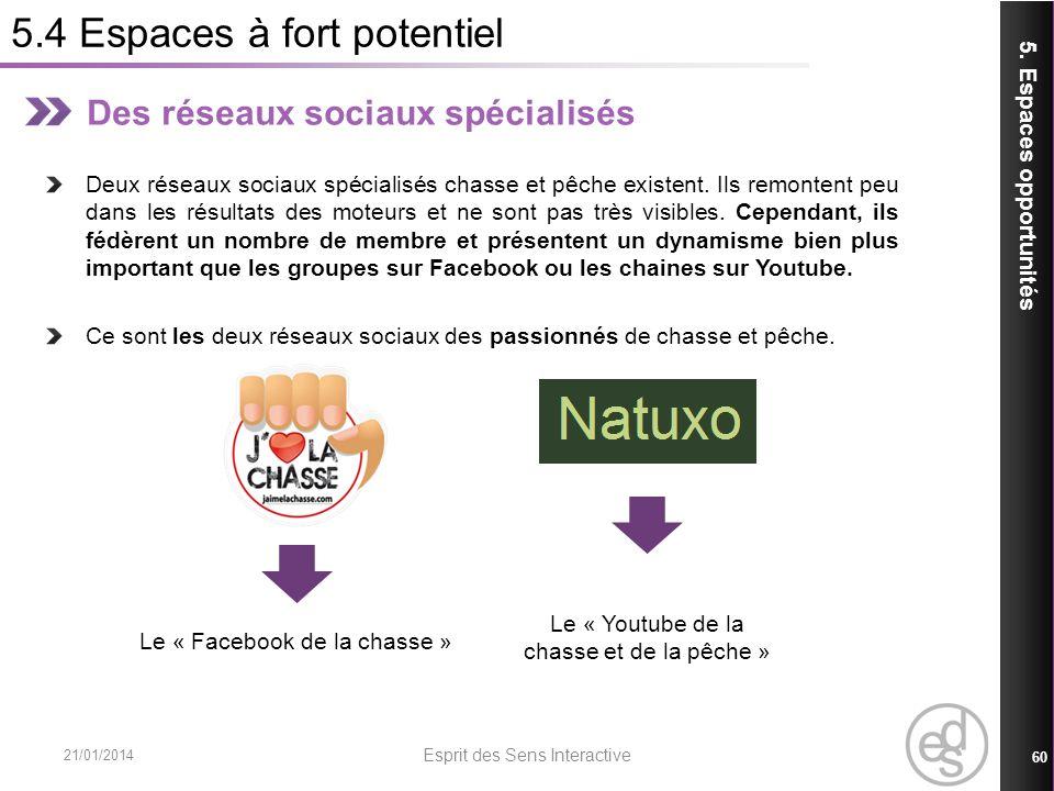 5.4 Espaces à fort potentiel 21/01/2014 Esprit des Sens Interactive 60 5. Espaces opportunités Des réseaux sociaux spécialisés Deux réseaux sociaux sp