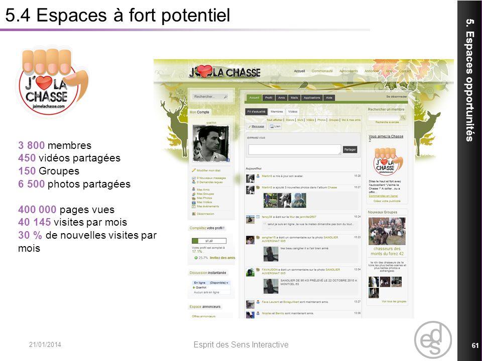 5.4 Espaces à fort potentiel 21/01/2014 Esprit des Sens Interactive 61 5. Espaces opportunités 3 800 membres 450 vidéos partagées 150 Groupes 6 500 ph