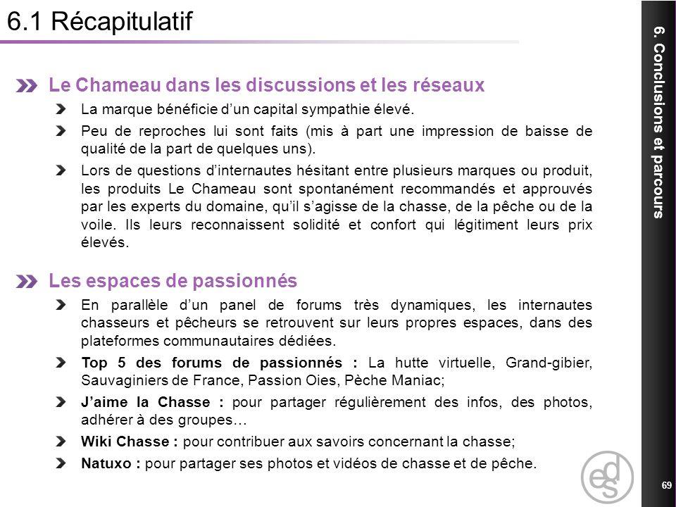 6.1 Récapitulatif 69 6. Conclusions et parcours Le Chameau dans les discussions et les réseaux La marque bénéficie dun capital sympathie élevé. Peu de