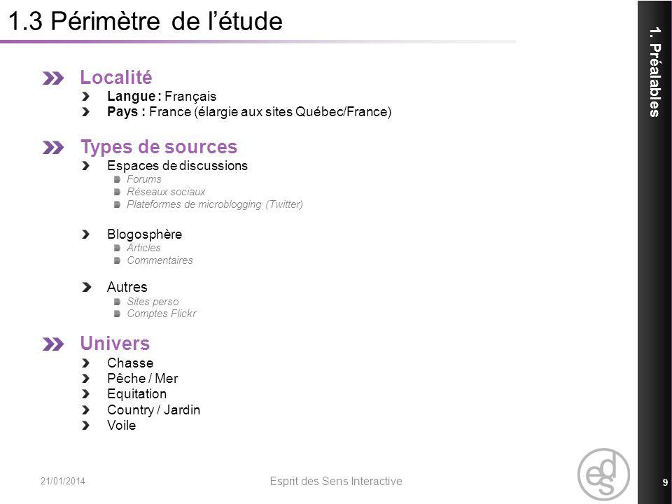 1.3 Périmètre de létude Localité Langue : Français Pays : France (élargie aux sites Québec/France) Types de sources Espaces de discussions Forums Rése