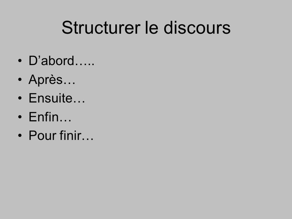 Structurer le discours Dabord….. Après… Ensuite… Enfin… Pour finir…