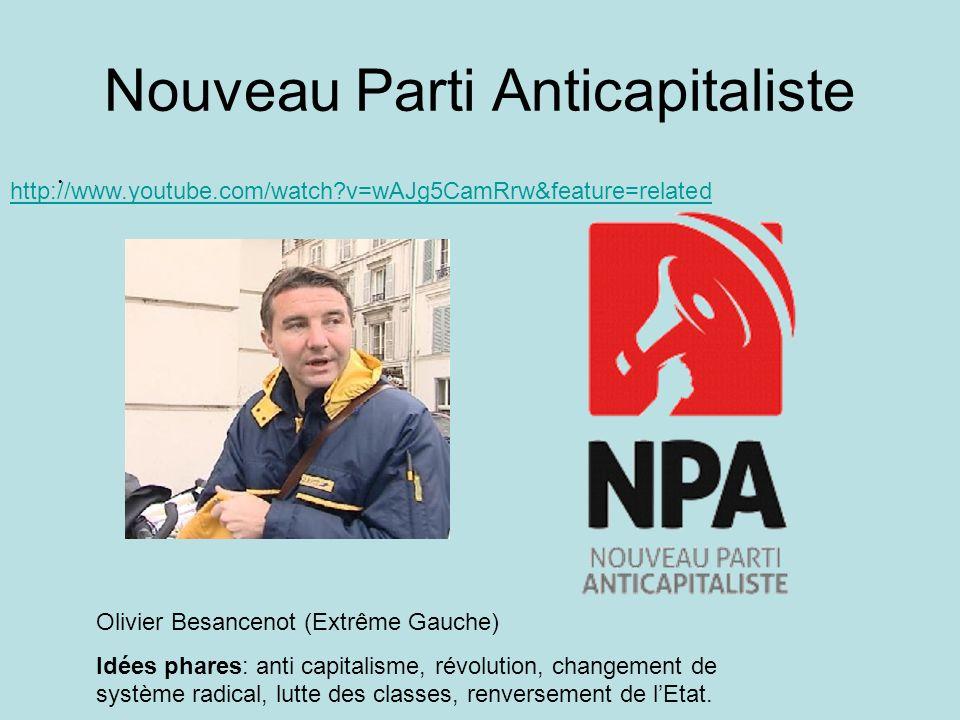 Nouveau Parti Anticapitaliste. Olivier Besancenot (Extrême Gauche) Idées phares: anti capitalisme, révolution, changement de système radical, lutte de