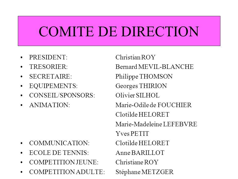 COMITE DE DIRECTION PRESIDENT: Christian ROY TRESORIER:Bernard MEVIL-BLANCHE SECRETAIRE:Philippe THOMSON EQUIPEMENTS:Georges THIRION CONSEIL/SPONSORS: