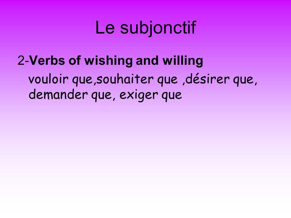Le subjonctif 2-Verbs of wishing and willing vouloir que,souhaiter que,désirer que, demander que, exiger que