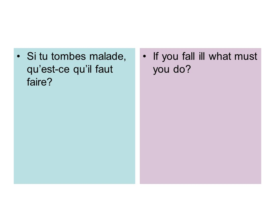 Si tu tombes malade, quest-ce quil faut faire? If you fall ill what must you do?