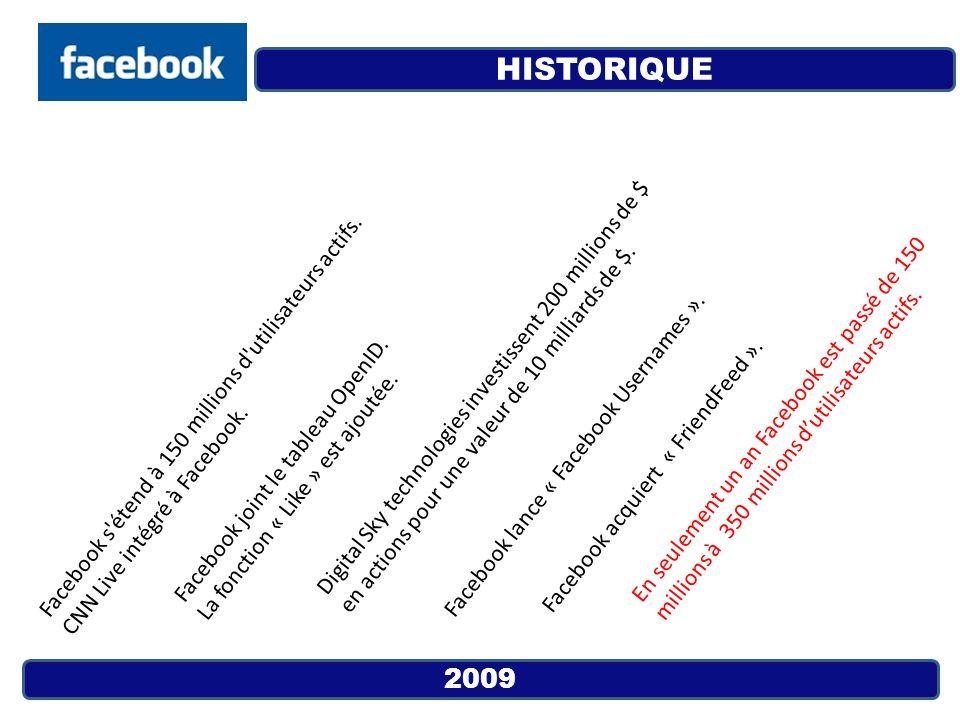 2009 Facebook s'étend à 150 millions d'utilisateurs actifs. CNN Live intégré à Facebook. Facebook joint le tableau OpenID. La fonction « Like » est aj