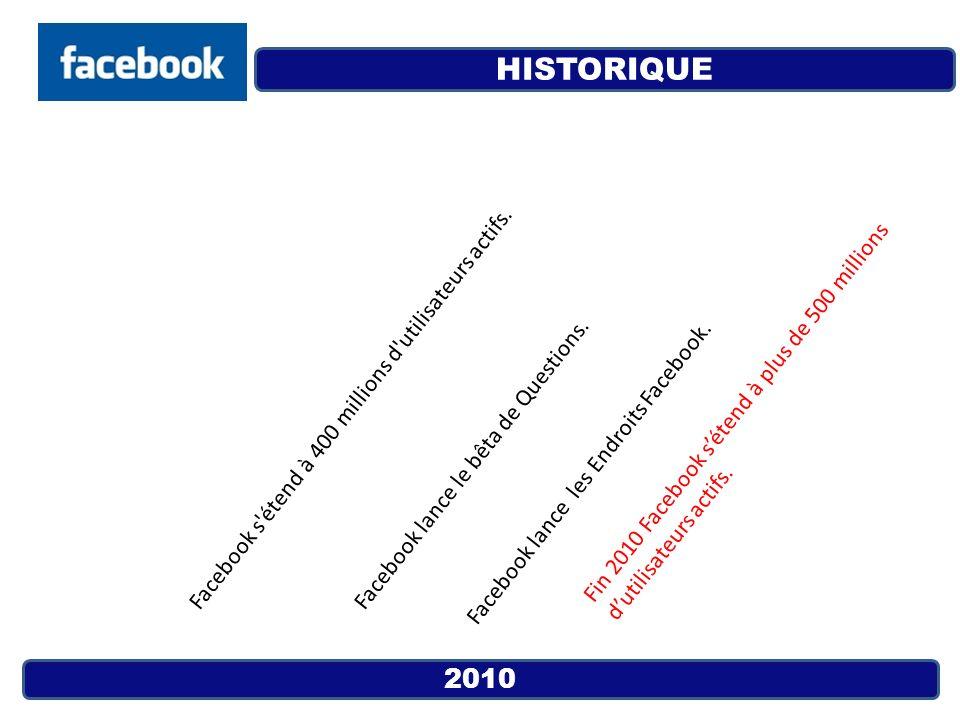2010 Facebook s'étend à 400 millions d'utilisateurs actifs.Facebook lance le bêta de Questions. Facebook lance les Endroits Facebook. Fin 2010 Faceboo
