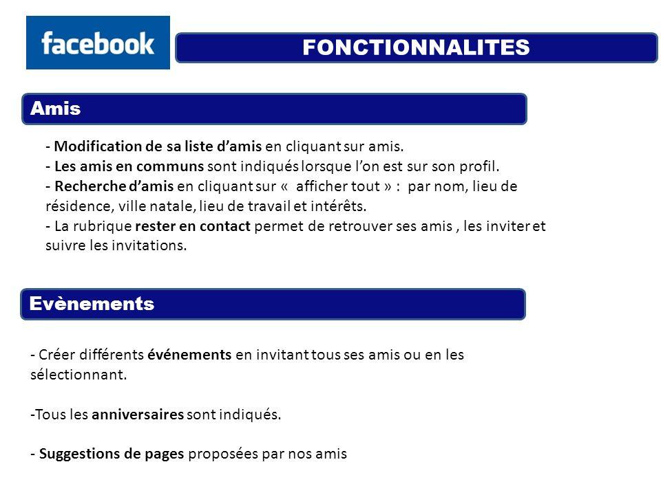 Amis FONCTIONNALITES - Modification de sa liste damis en cliquant sur amis. - Les amis en communs sont indiqués lorsque lon est sur son profil. - Rech